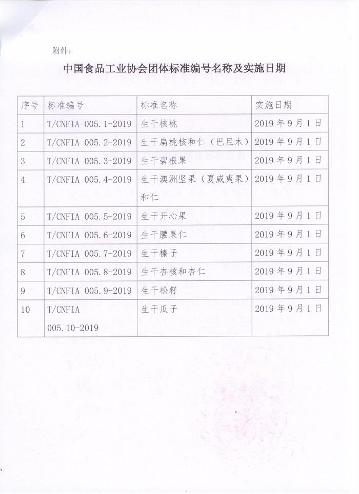《坚果籽类食品质量等级》(系列)团体标准正_商厂招商网
